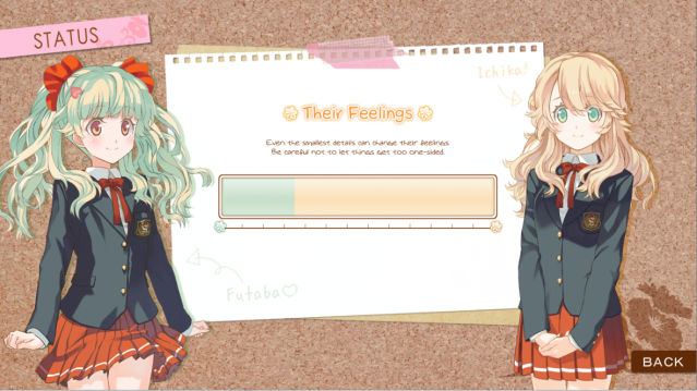 Sisterly Bliss Status Screen.PNG